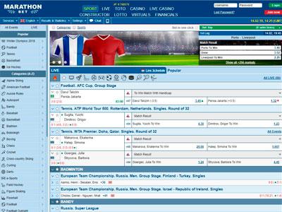 Marathonbet Football Bonuses In March 2021: £200 Free Bet